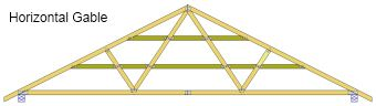 horizontal gable