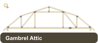gambrel attic 325x144